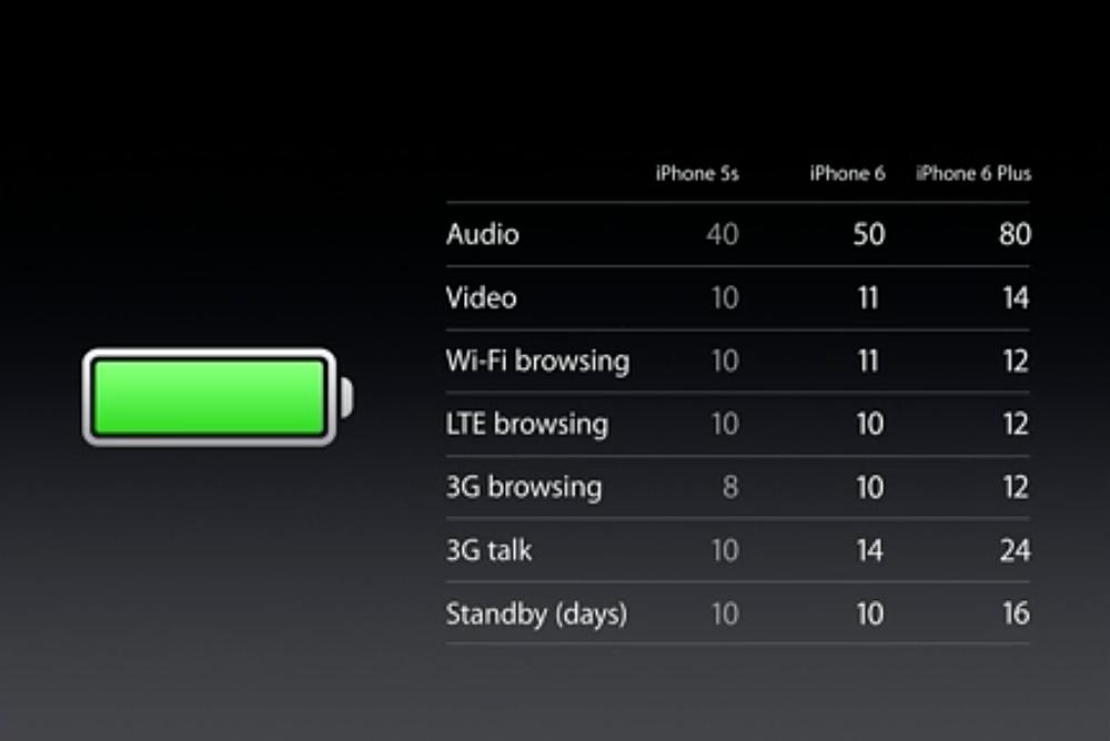 10.9.iphone6-13
