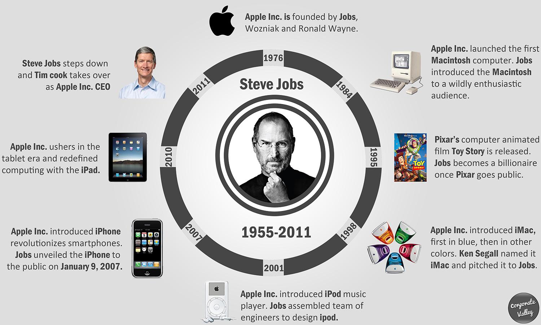 steve-jobs-plan-Hend